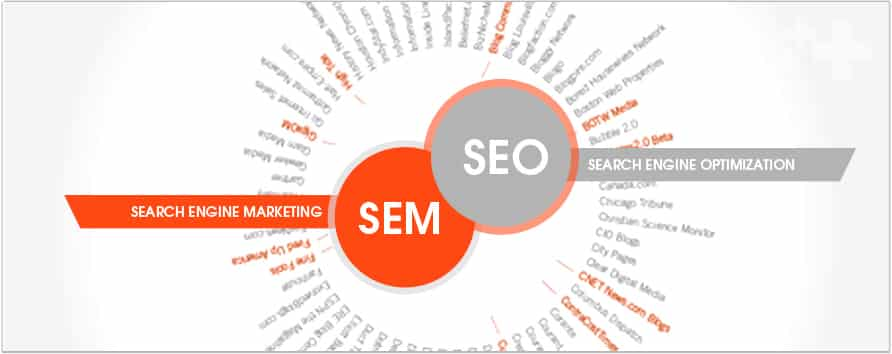 SEO, SEM, dan Internet Marketing